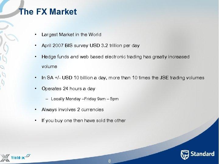 The FX Market • Largest Market in the World • April 2007 BIS survey