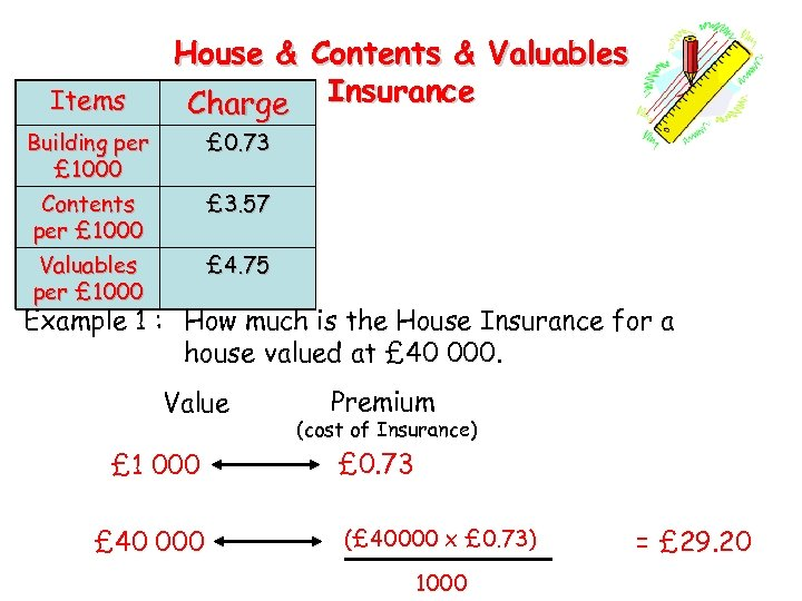 Items House & Contents & Valuables Charge Insurance Building per £ 1000 £ 0.