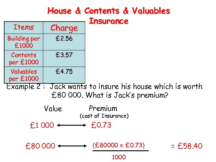 Items House & Contents & Valuables Insurance Charge Building per £ 1000 £ 2.