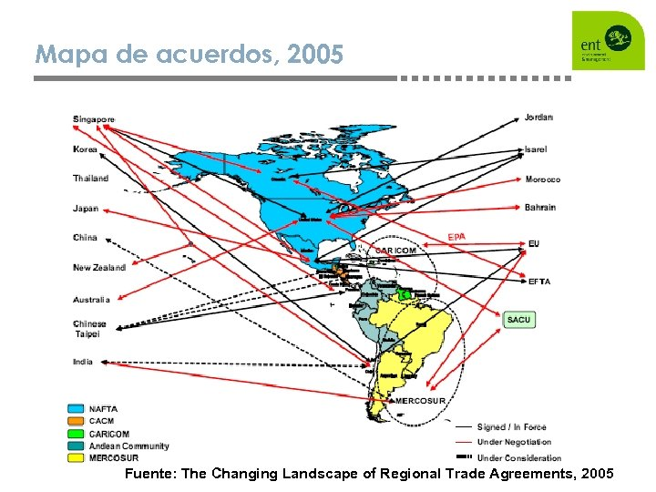 Mapa de acuerdos, 2005 Fuente: The Changing Landscape of Regional Trade Agreements, 2005