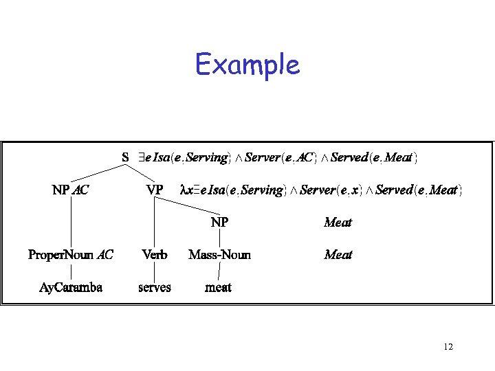 Example 12