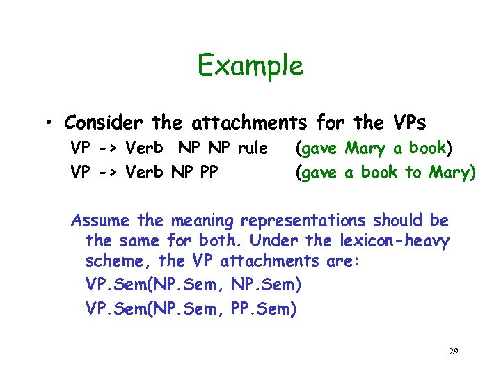 Example • Consider the attachments for the VPs VP -> Verb NP NP rule
