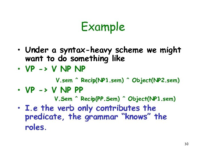 Example • Under a syntax-heavy scheme we might want to do something like •