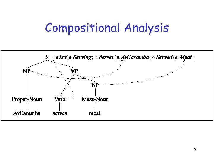Compositional Analysis 5