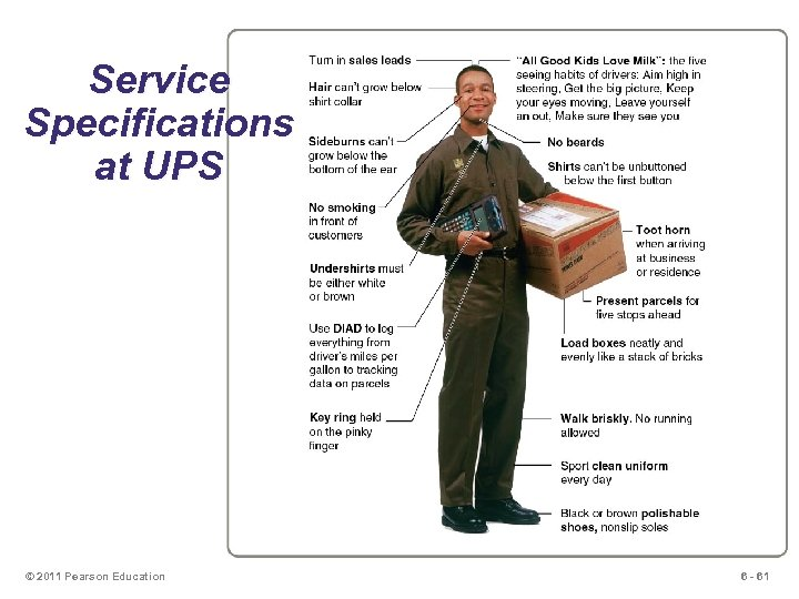 Service Specifications at UPS © 2011 Pearson Education 6 - 61