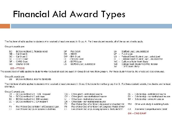 Financial Aid Award Types GD – FTSSG GN – CNG EAAP