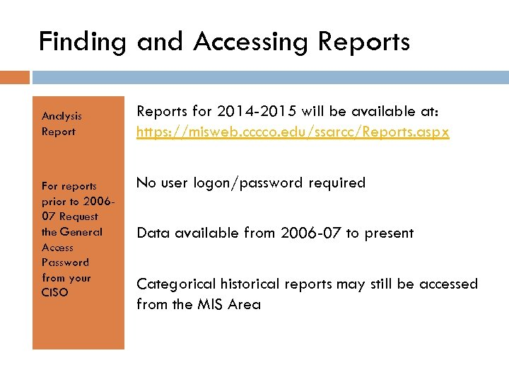 Finding and Accessing Reports Analysis Report For reports prior to 200607 Request the General