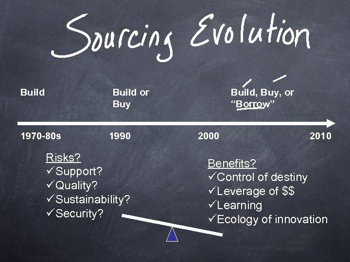 """Build, Buy, or """"Borrow"""" Build or Buy 1970 -80 s 1990 Risks? üSupport? üQuality?"""