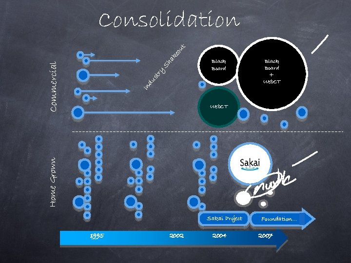 Black Board In du s try Commercial Sh a ke o ut Consolidation Black
