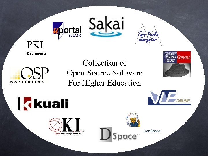 PKI Twin Peaks Navigator Dartmouth Collection of Open Source Software For Higher Education