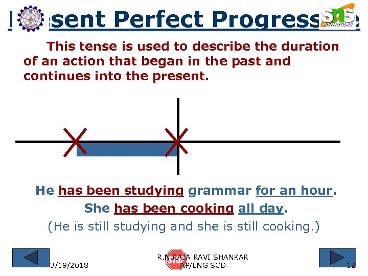 Present Perfect Progressive This tense is used to describe the duration of an action