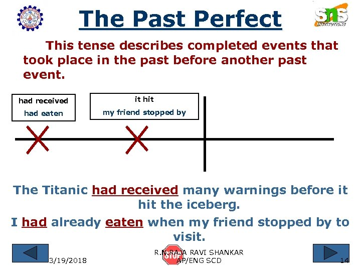 The Past Perfect This tense describes completed events that took place in the past