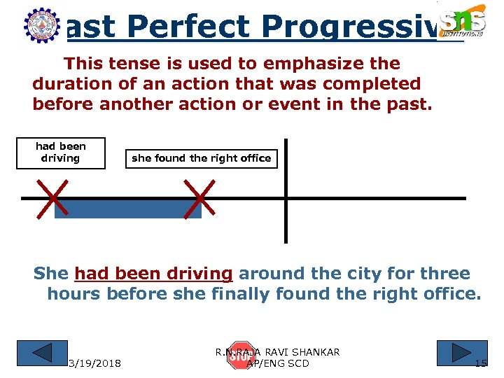 Past Perfect Progressive This tense is used to emphasize the duration of an action