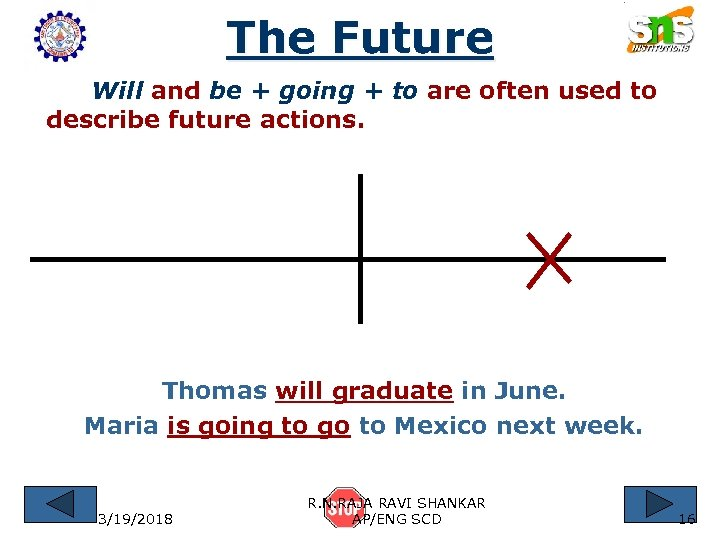 The Future Will and be + going + to are often used to describe