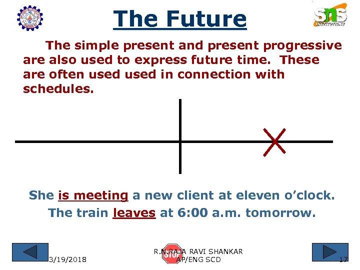 The Future The simple present and present progressive are also used to express future