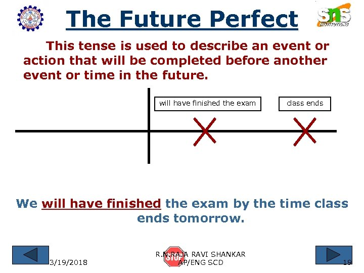 The Future Perfect This tense is used to describe an event or action that