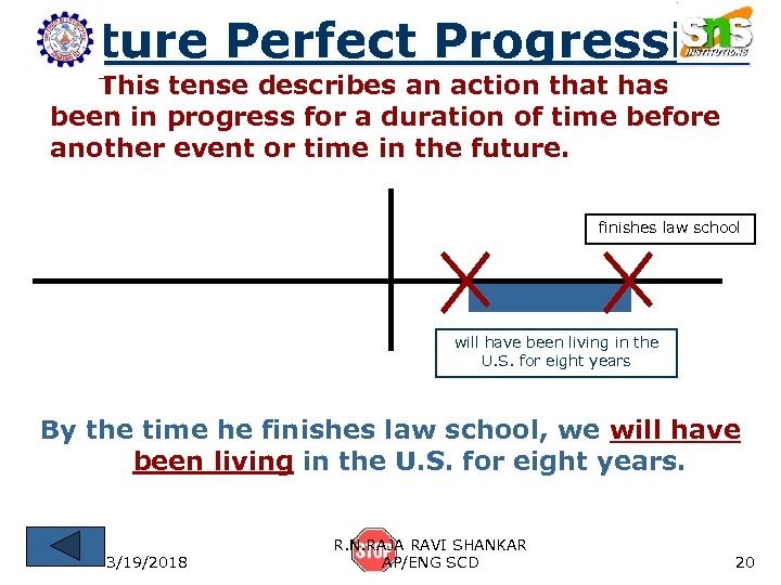 Future Perfect Progressive This tense describes an action that has been in progress for