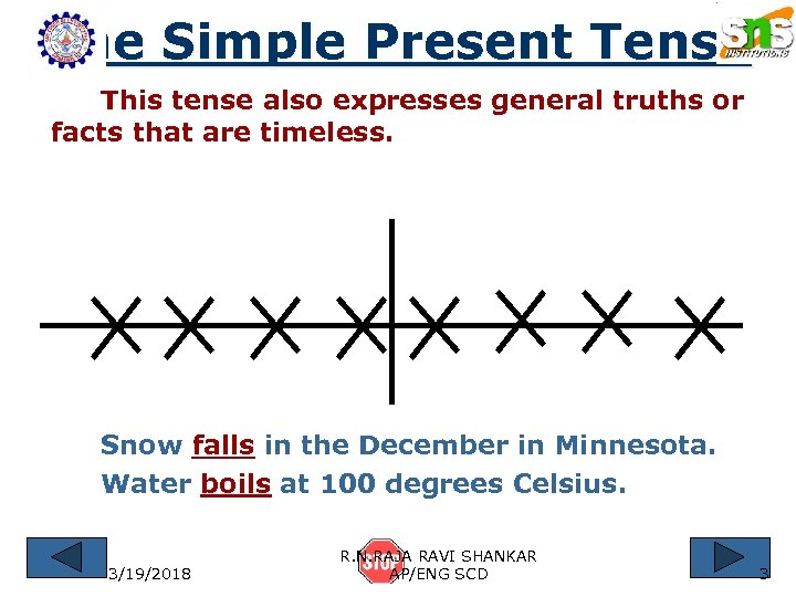The Simple Present Tense This tense also expresses general truths or facts that are