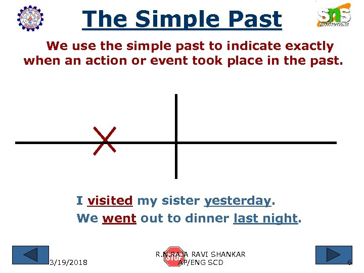 The Simple Past We use the simple past to indicate exactly when an action
