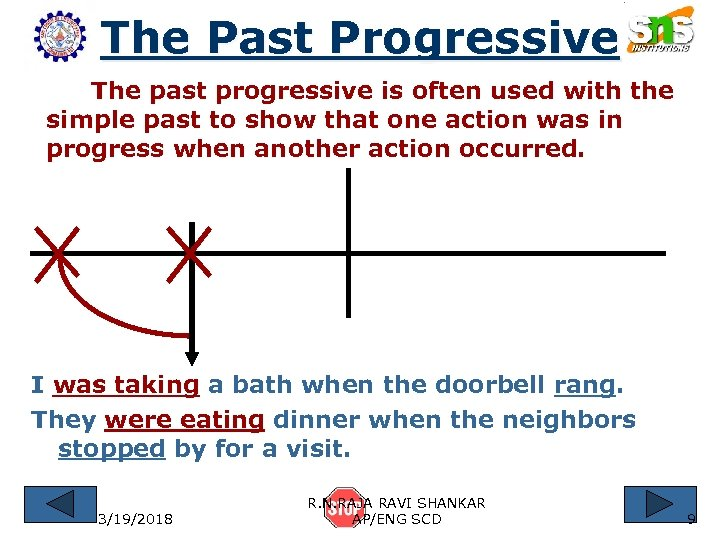The Past Progressive The past progressive is often used with the simple past to