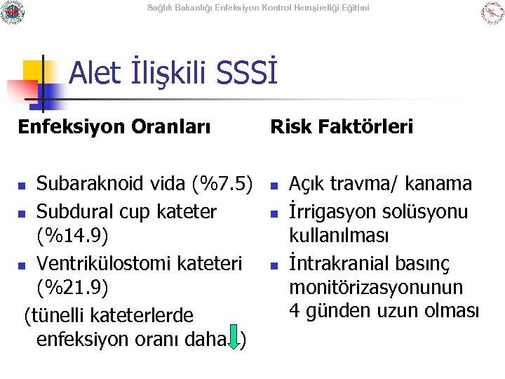 Sağlık Bakanlığı Enfeksiyon Kontrol Hemşireliği Eğitimi Alet İlişkili SSSİ Enfeksiyon Oranları Subaraknoid vida (%7.