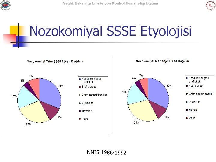 Sağlık Bakanlığı Enfeksiyon Kontrol Hemşireliği Eğitimi Nozokomiyal SSSE Etyolojisi NNIS 1986 -1992
