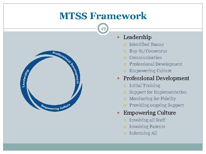 MTSS Framework 49 Leadership Identified Teams Buy-In/Consensus Communication Professional Development Empowering Culture Professional Development