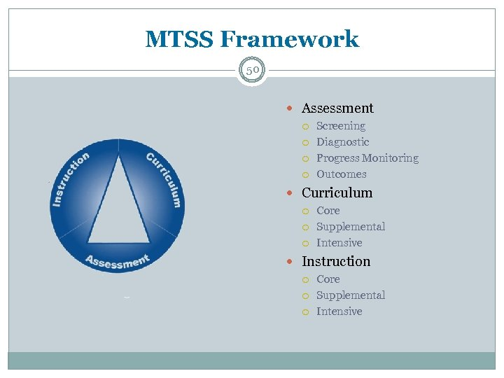 MTSS Framework 50 Assessment Screening Diagnostic Progress Monitoring Outcomes Curriculum Core Supplemental Intensive Instruction