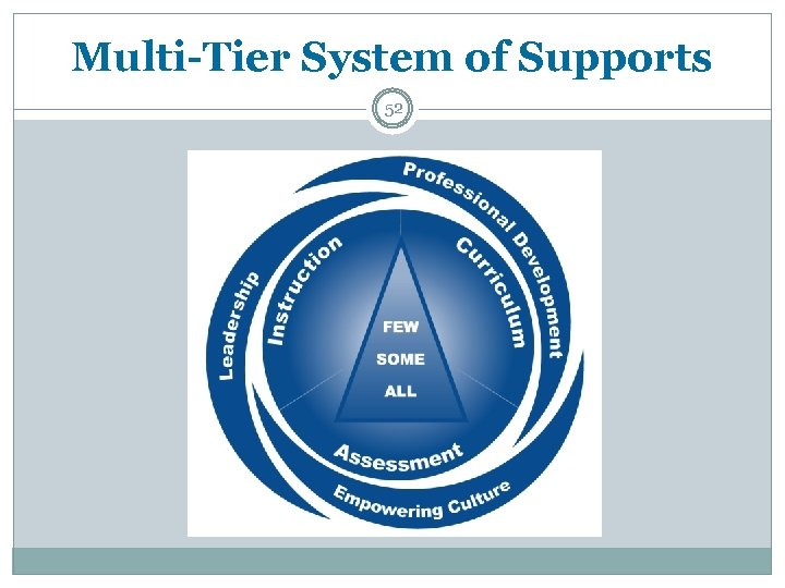 Multi-Tier System of Supports 52