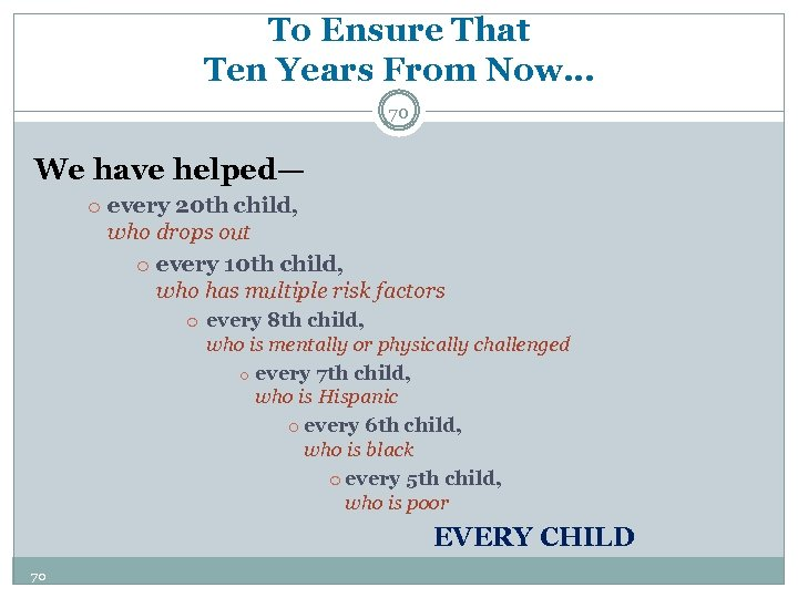 To Ensure That Ten Years From Now… 70 We have helped— o every 20