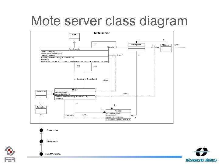 Mote server class diagram