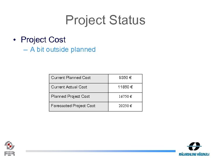 Project Status • Project Cost – A bit outside planned Current Planned Cost 9350
