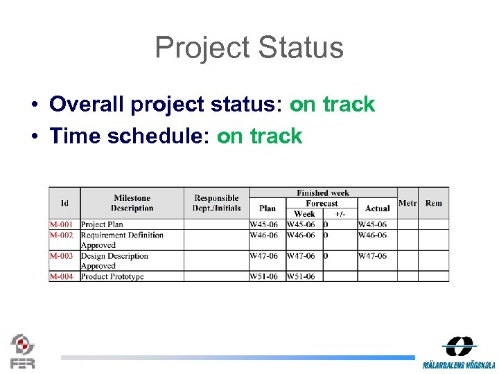Project Status • Overall project status: on track • Time schedule: on track