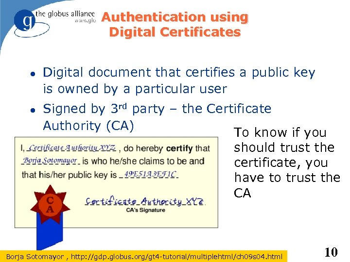 Authentication using Digital Certificates Digital document that certifies a public key is owned by