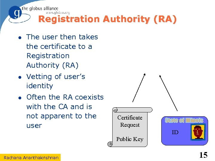 Registration Authority (RA) The user then takes the certificate to a Registration Authority (RA)