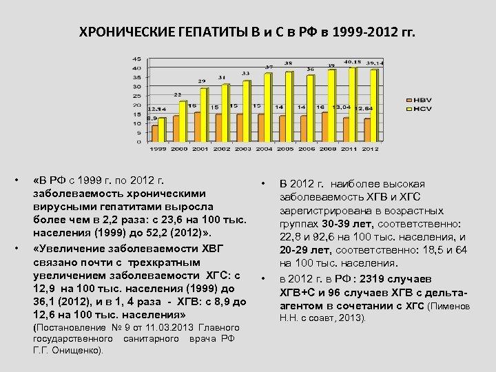 ХРОНИЧЕСКИЕ ГЕПАТИТЫ В и С в РФ в 1999 -2012 гг. • • «В