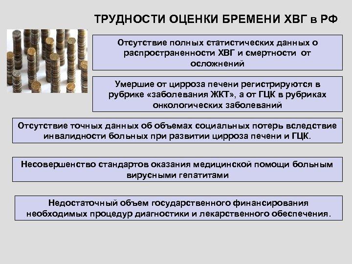 ТРУДНОСТИ ОЦЕНКИ БРЕМЕНИ ХВГ в РФ Отсутствие полных статистических данных о распространенности ХВГ и