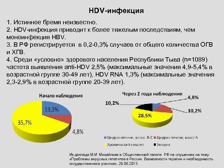 HDV-инфекция 1. Истинное бремя неизвестно. 2. HDV-инфекция приводит к более тяжелым последствиям, чем моноинфекция