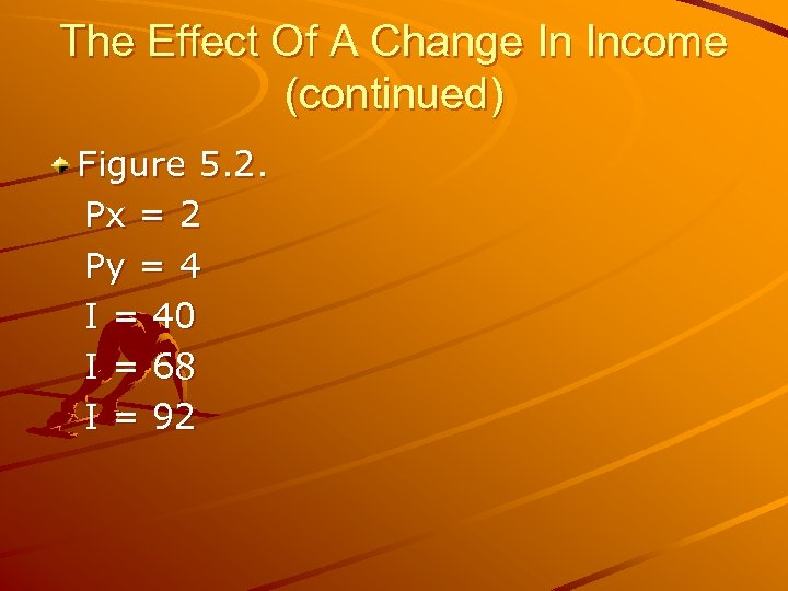 The Effect Of A Change In Income (continued) Figure 5. 2. Px = 2