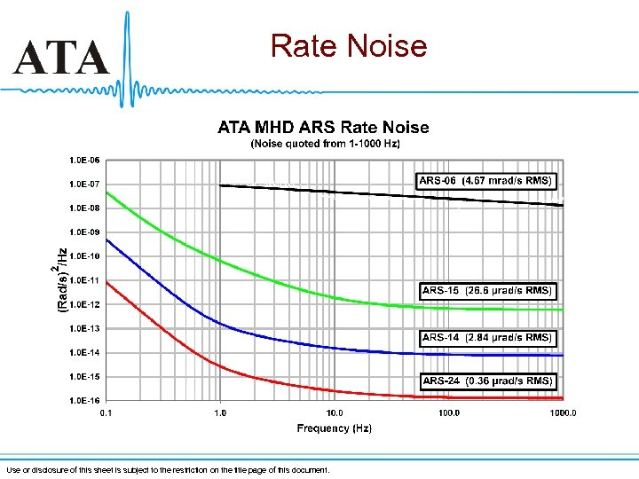 Rate Noise Use or disclosure of this sheet is subject to the restriction on