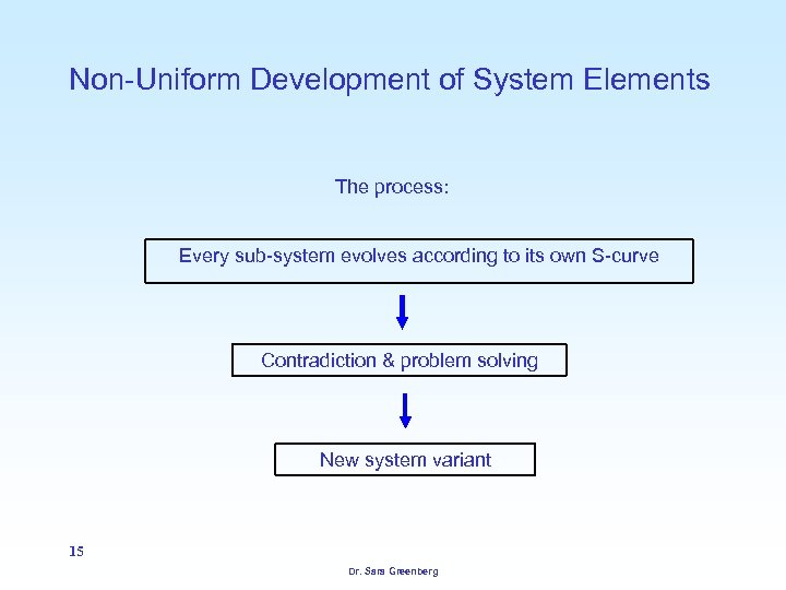 Non-Uniform Development of System Elements The process: Every sub-system evolves according to its own