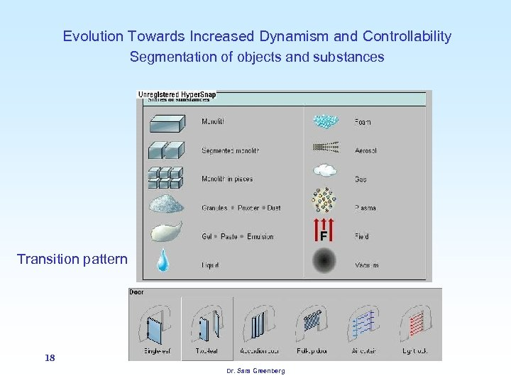 Evolution Towards Increased Dynamism and Controllability Segmentation of objects and substances Transition pattern 18