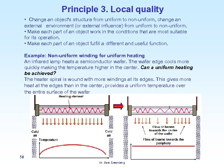Principle 3. Local quality • Change an object's structure from uniform to non-uniform, change