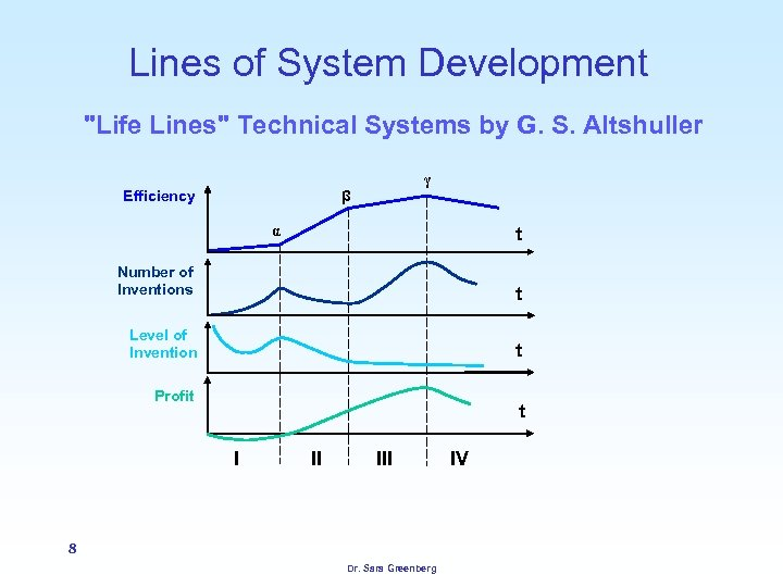 Lines of System Development