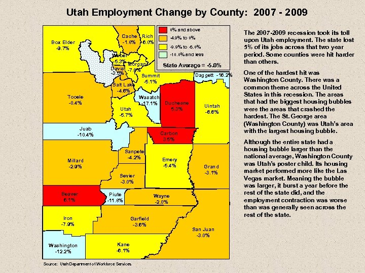 Utah Employment Change by County: 2007 - 2009 0% and above Cache Rich -1.