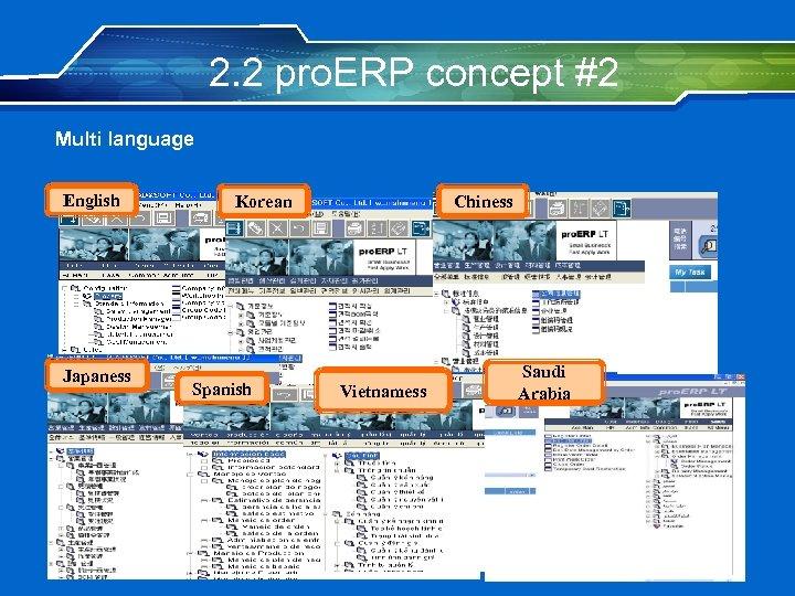 2. 2 pro. ERP concept #2 Multi language English Japaness Chiness Korean Spanish Vietnamess