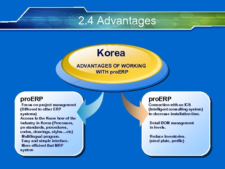 2. 4 Advantages Korea ADVANTAGES OF WORKING WITH pro. ERP Focus on project management