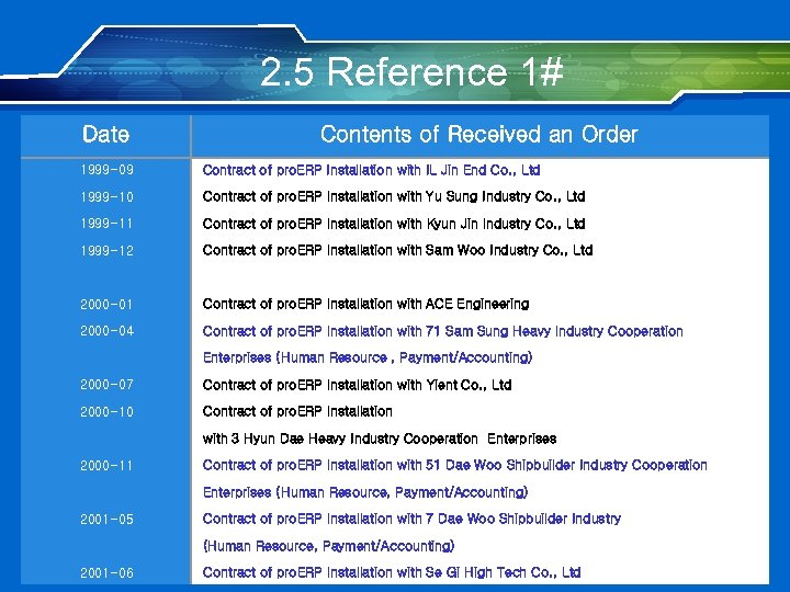 2. 5 Reference 1# Date Contents of Received an Order 1999 -09 Contract of