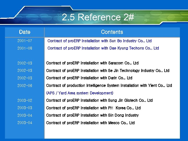 2. 5 Reference 2# Date Contents 2001 -07 Contract of pro. ERP Installation with