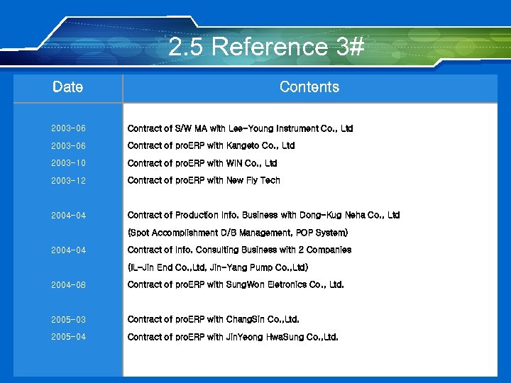 2. 5 Reference 3# Date Contents 2003 -06 Contract of S/W MA with Lee-Young